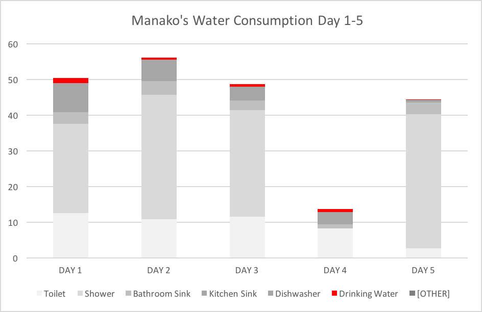 water-consumption-2