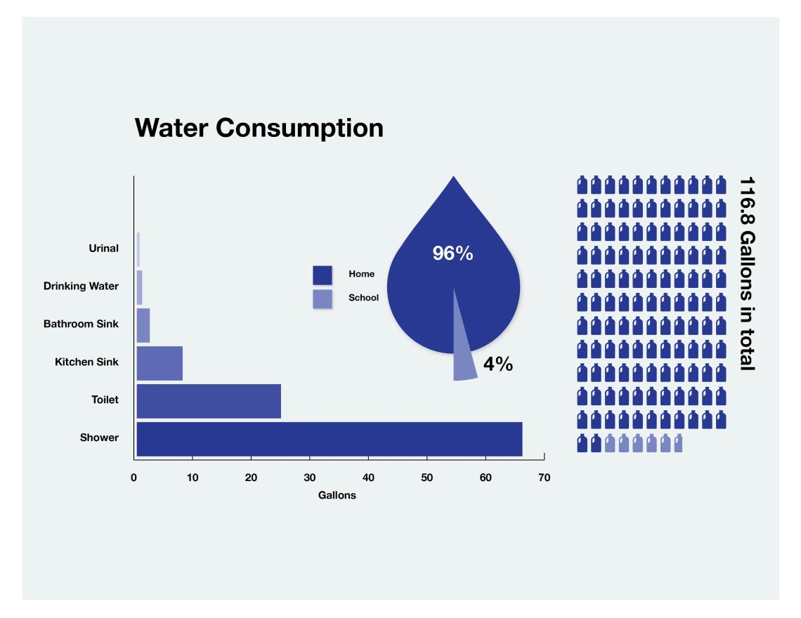 water_consumption-01
