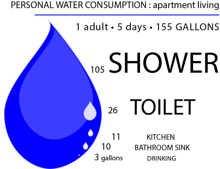 wateruse-post
