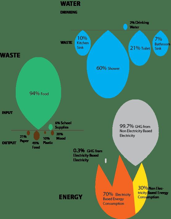 impact-assessment